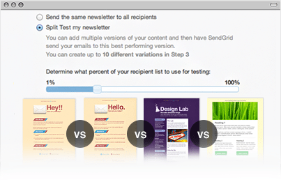 Marketing Newsletter Split Testing