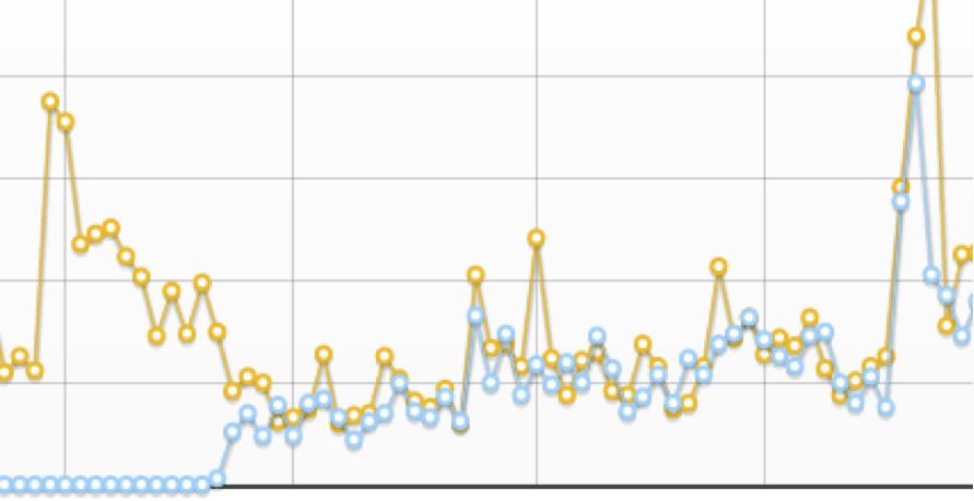graph-superrewards