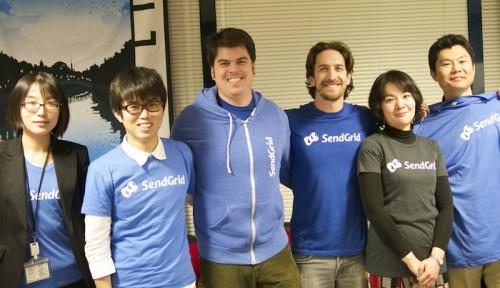 Team SendGrid