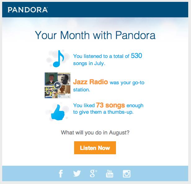 PandoraMusicEmail