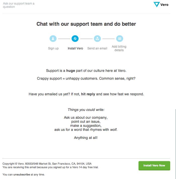vero-email-example