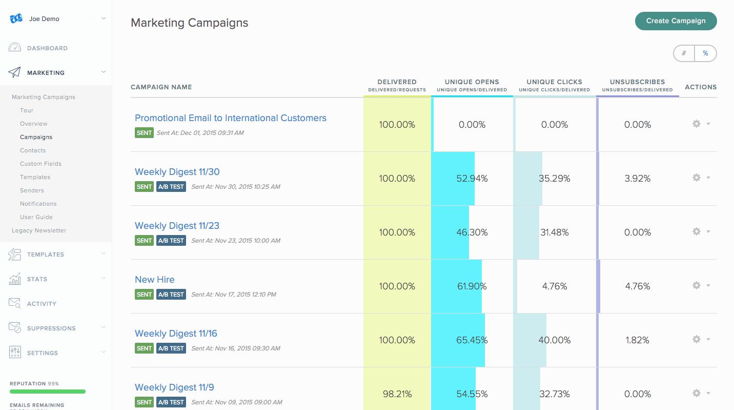 SendGrid Marketing Campaigns example